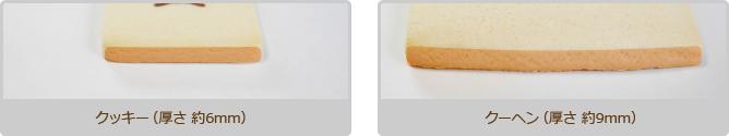 クッキーとクーヘンの違い